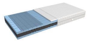 Softsleep Matratze EvoFlex